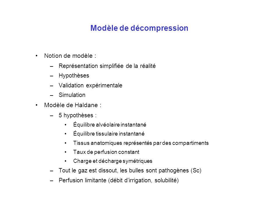 Modèle de décompression