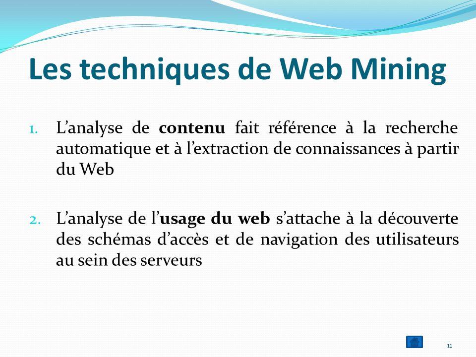 Les techniques de Web Mining