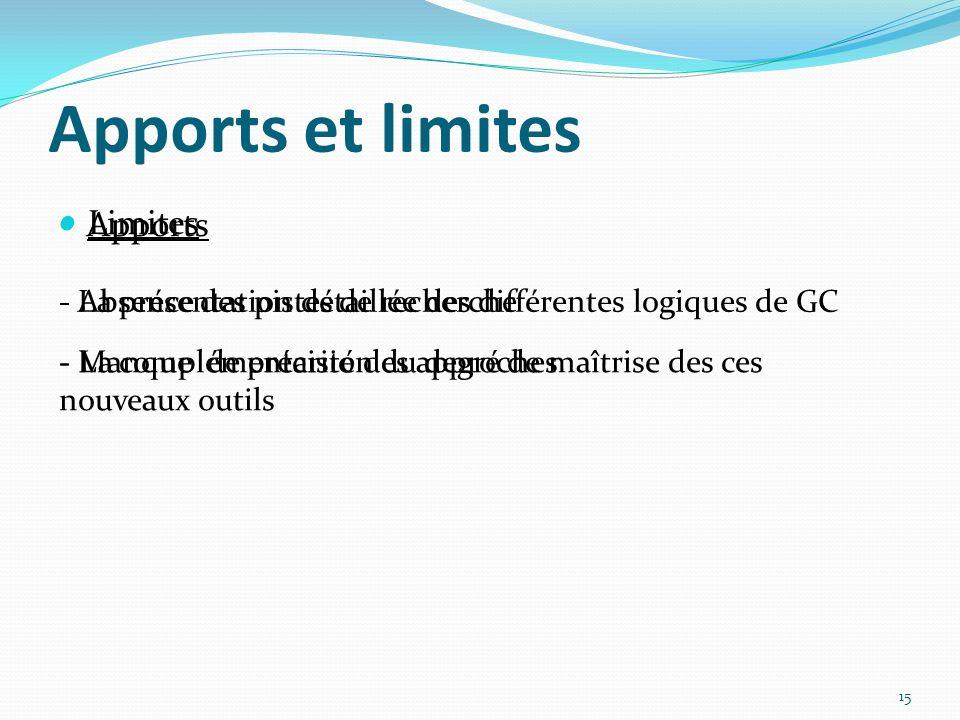 Apports et limites Apports Limites - Absence des pistes de recherche