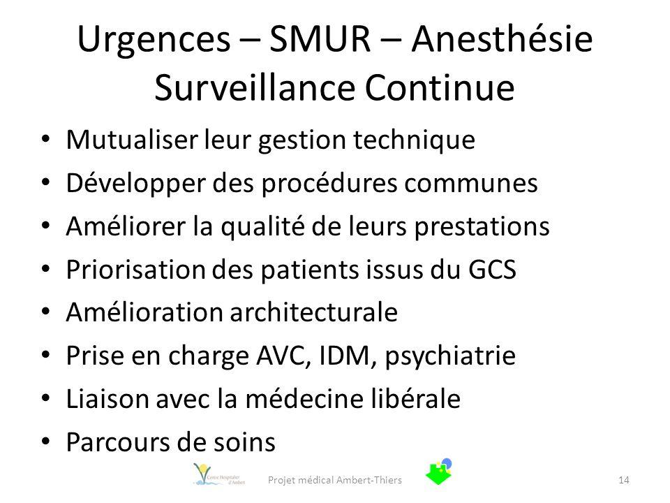 Urgences – SMUR – Anesthésie Surveillance Continue