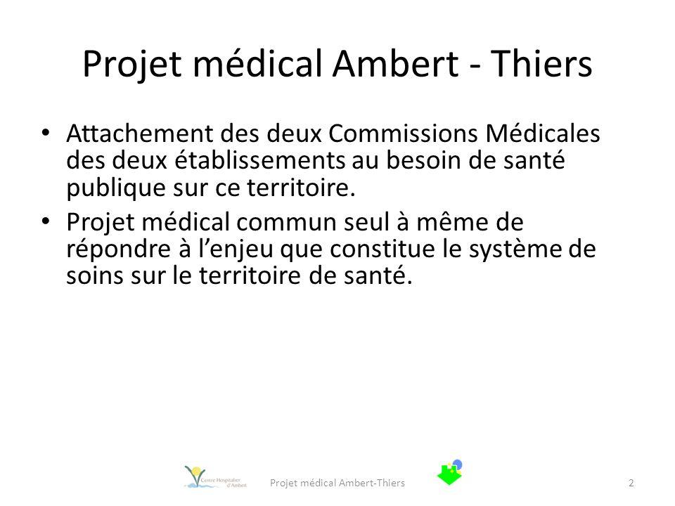Projet médical Ambert - Thiers