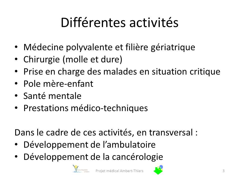 Différentes activités