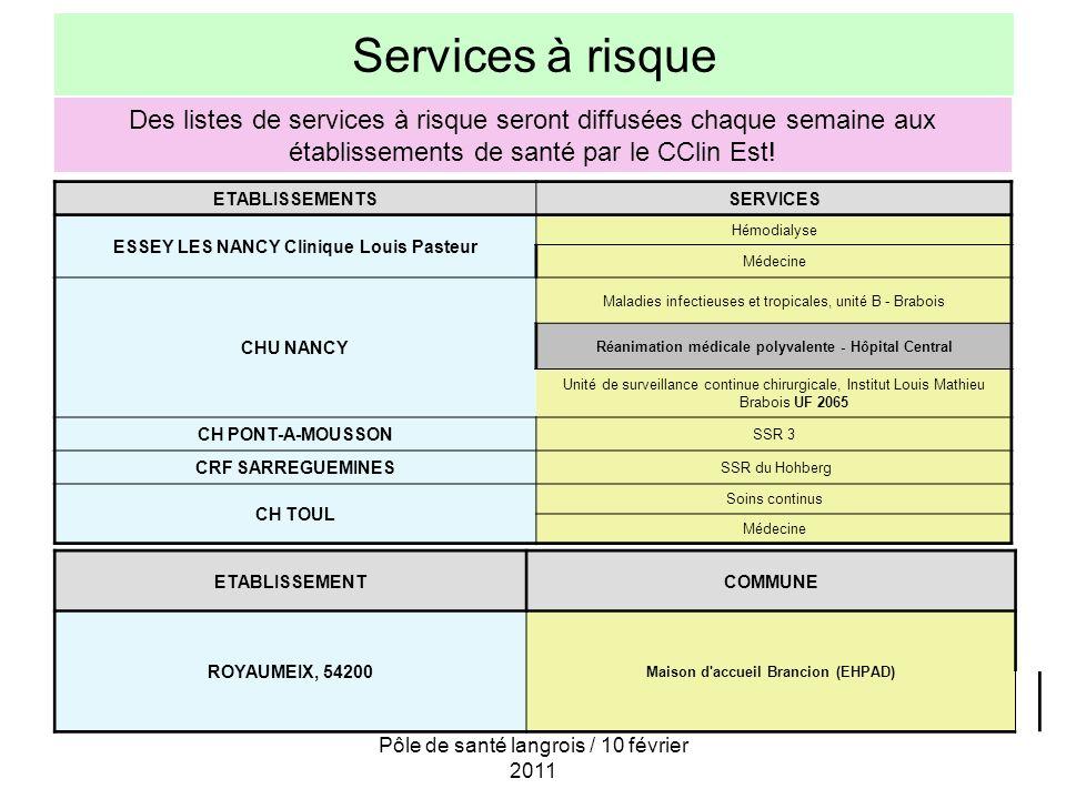 Services à risque Des listes de services à risque seront diffusées chaque semaine aux établissements de santé par le CClin Est!