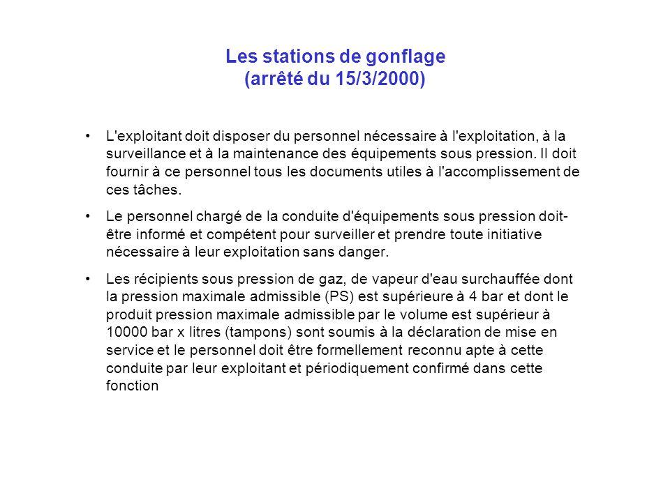 Les stations de gonflage (arrêté du 15/3/2000)