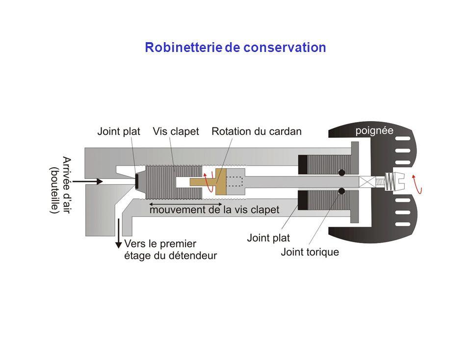 Robinetterie de conservation