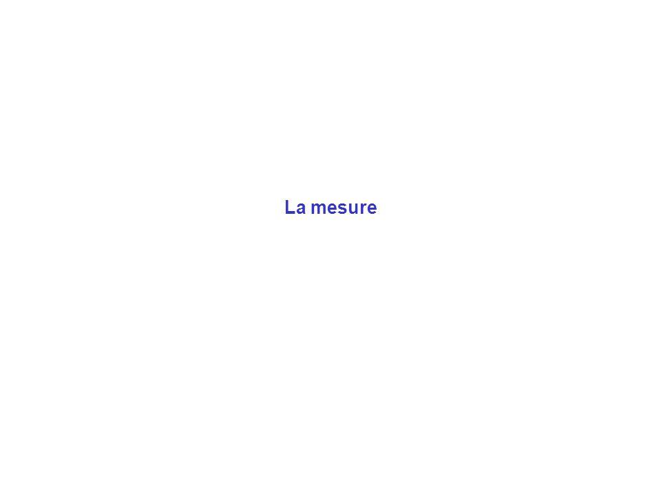 La mesure
