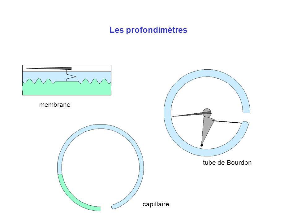 Les profondimètres membrane tube de Bourdon capillaire