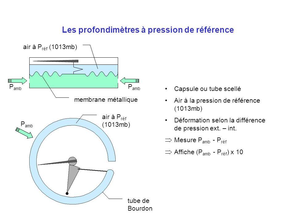 Les profondimètres à pression de référence