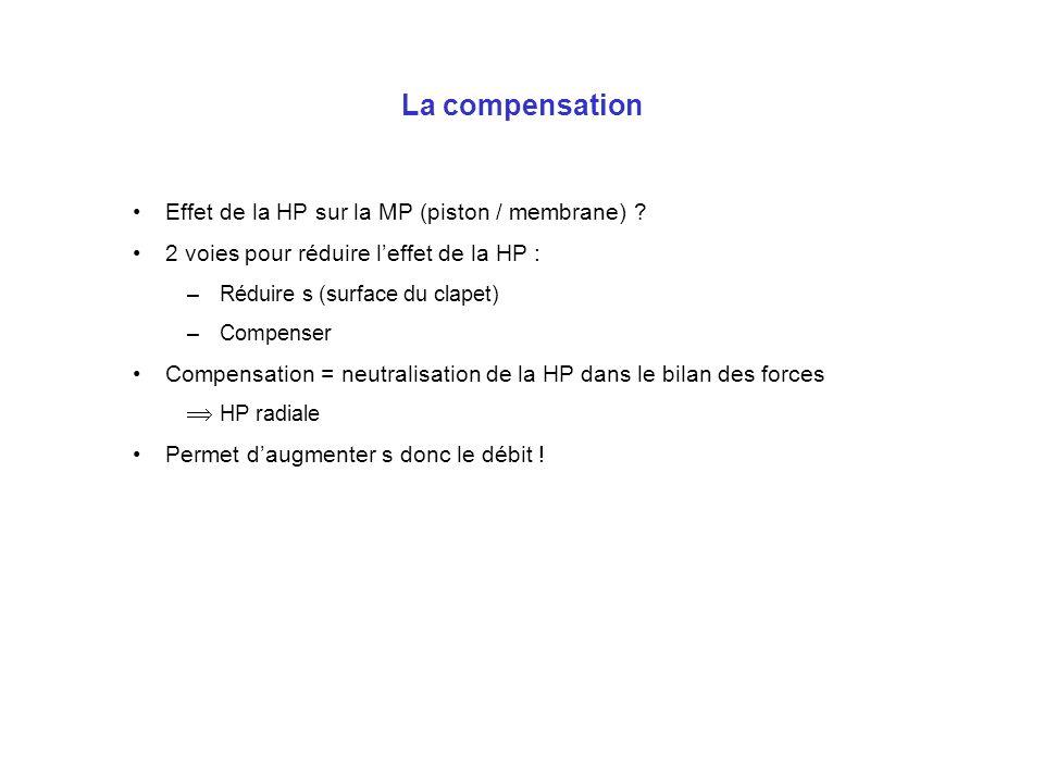 La compensation Effet de la HP sur la MP (piston / membrane)
