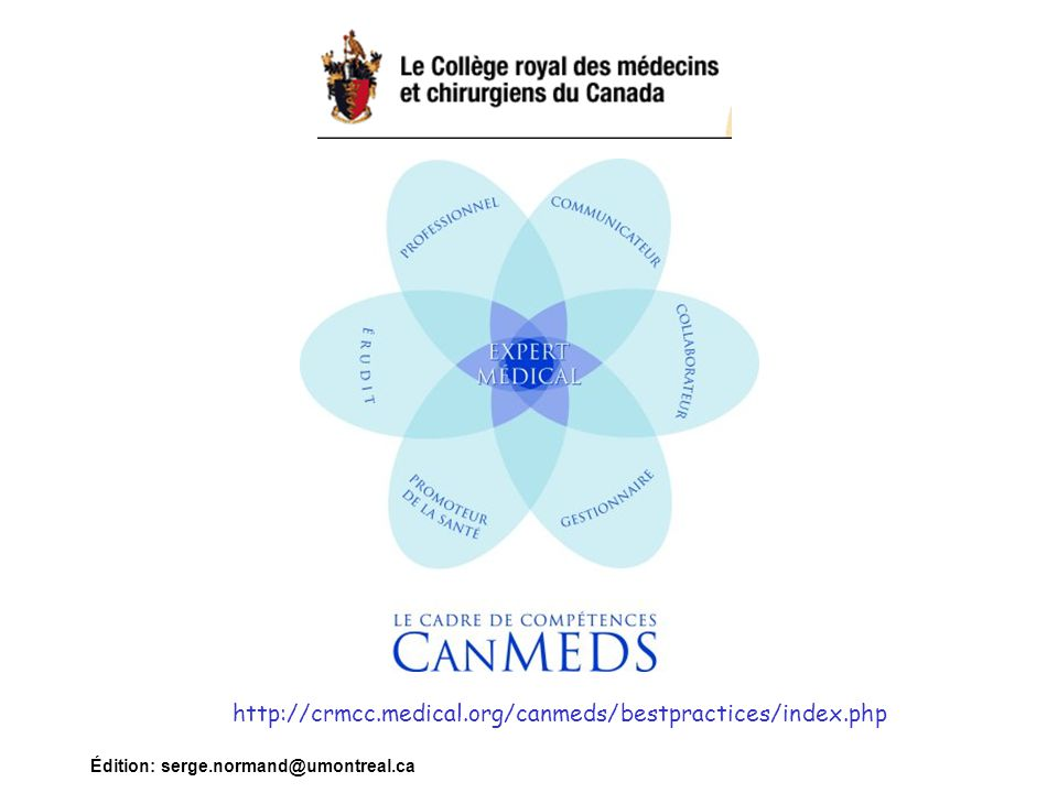 http://crmcc.medical.org/canmeds/bestpractices/index.php Édition: serge.normand@umontreal.ca
