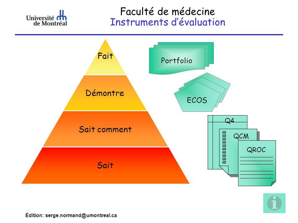 Faculté de médecine Instruments d'évaluation