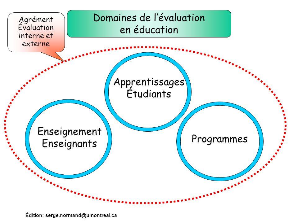 Domaines de l'évaluation en éducation