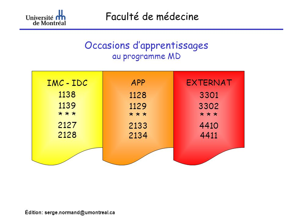 Occasions d'apprentissages au programme MD