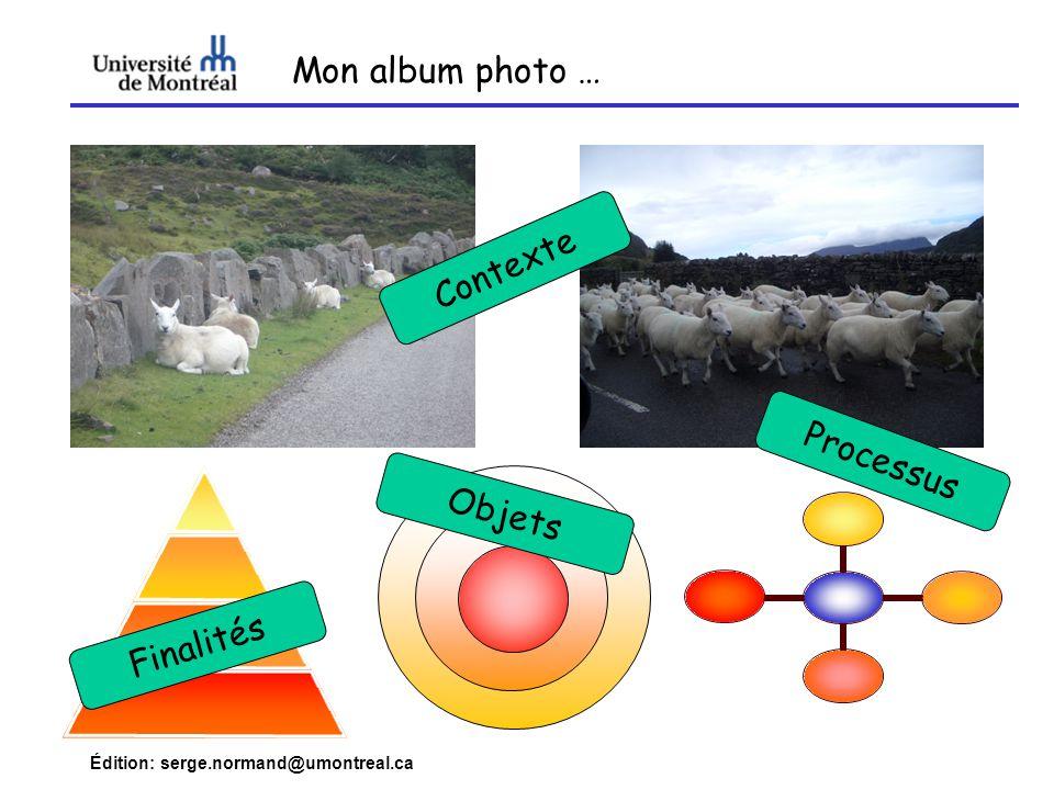 Mon album photo … Contexte Processus Objets Finalités
