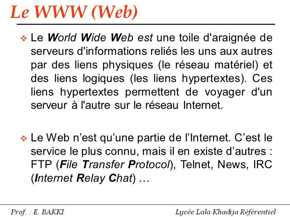 Le WWW (Web)