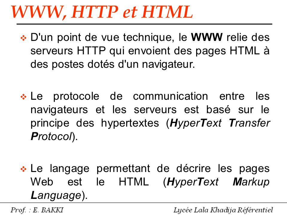 WWW, HTTP et HTML D un point de vue technique, le WWW relie des serveurs HTTP qui envoient des pages HTML à des postes dotés d un navigateur.