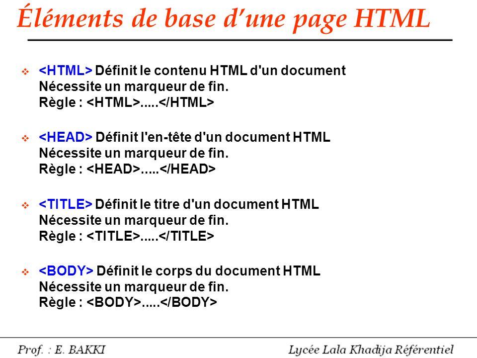 Éléments de base d'une page HTML