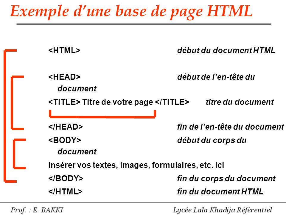 Exemple d'une base de page HTML