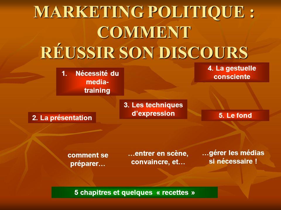 MARKETING POLITIQUE : COMMENT RÉUSSIR SON DISCOURS