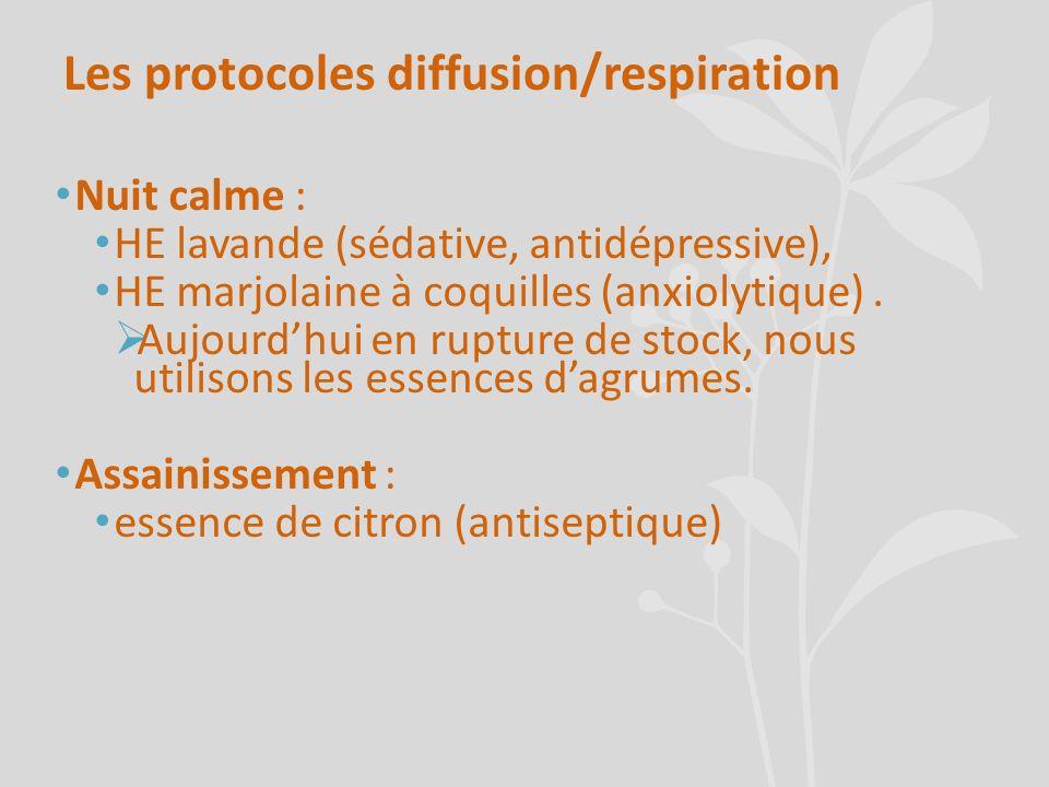 Les protocoles diffusion/respiration