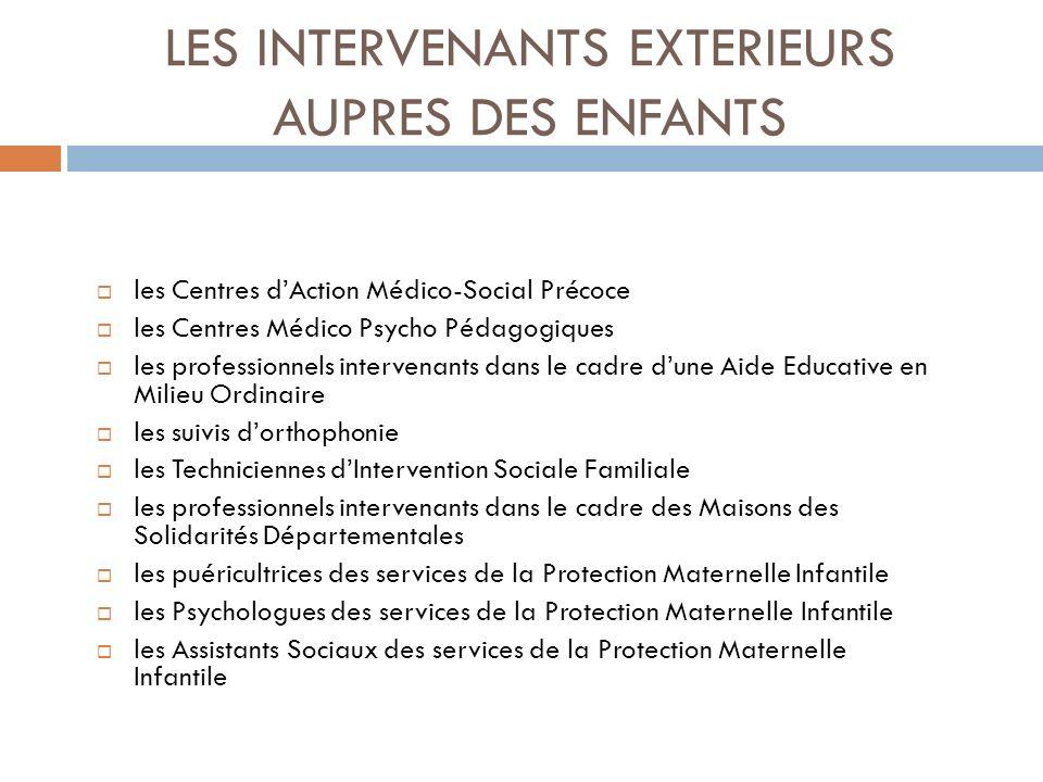 LES INTERVENANTS EXTERIEURS AUPRES DES ENFANTS