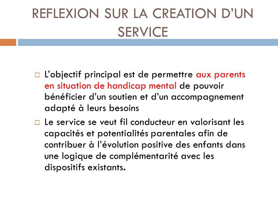REFLEXION SUR LA CREATION D'UN SERVICE