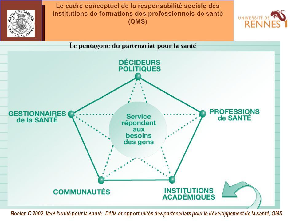 Le cadre conceptuel de la responsabilité sociale des institutions de formations des professionnels de santé (OMS)