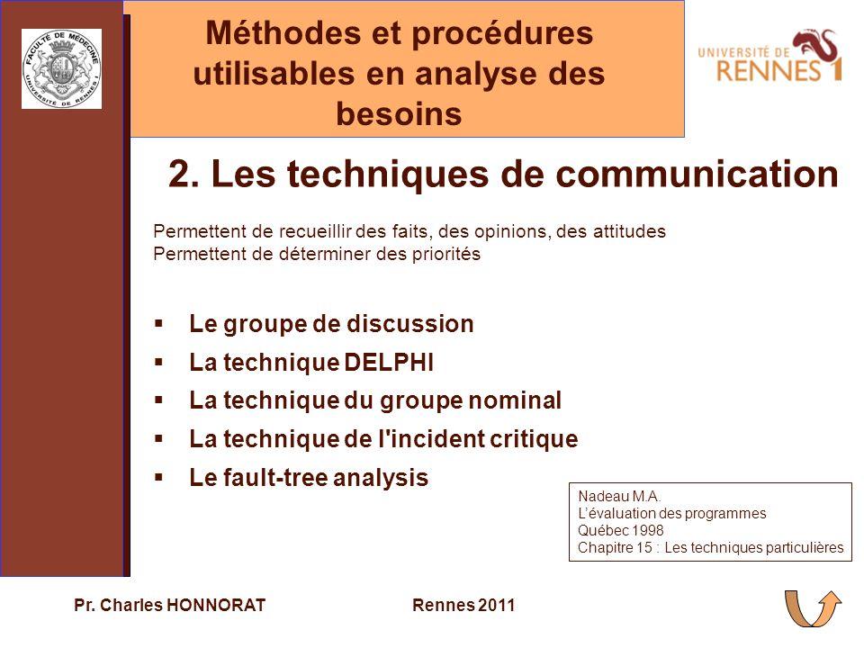 Méthodes et procédures utilisables en analyse des besoins