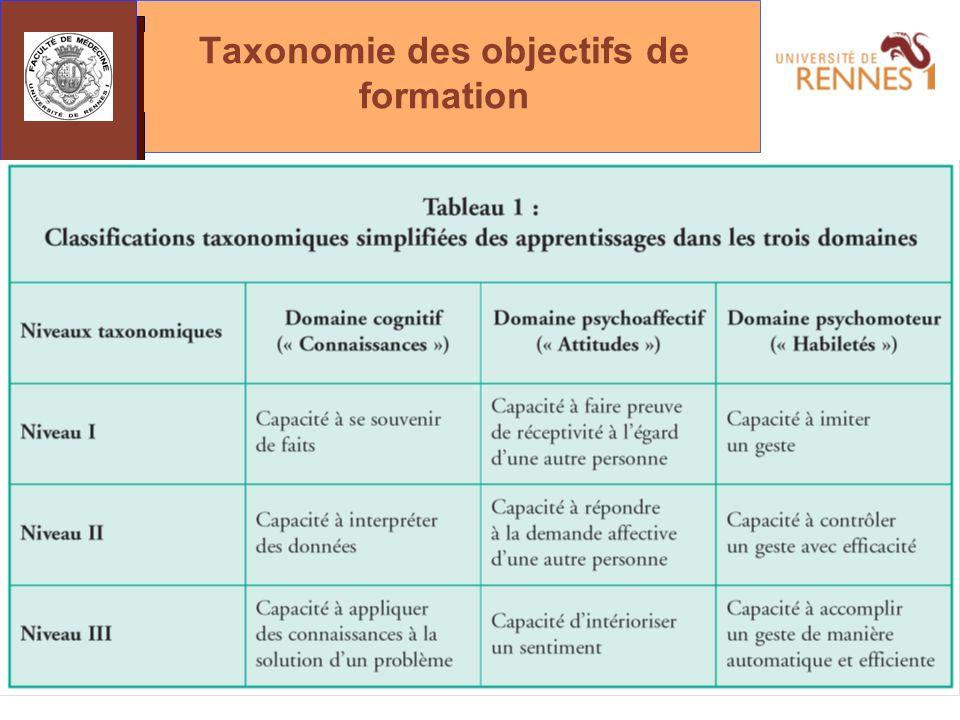 Taxonomie des objectifs de formation