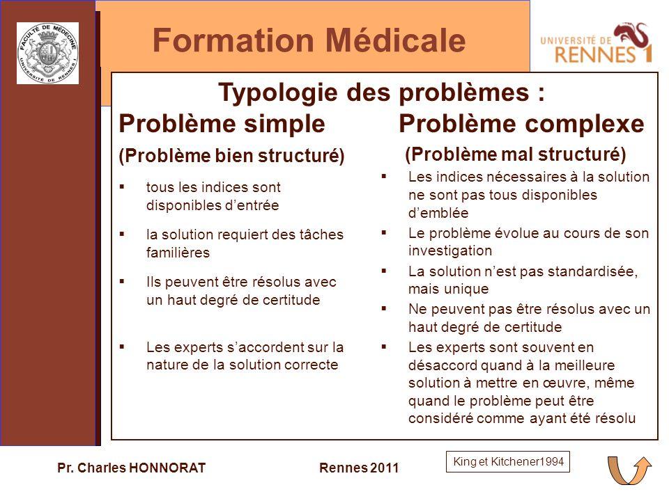 Formation Médicale Typologie des problèmes :