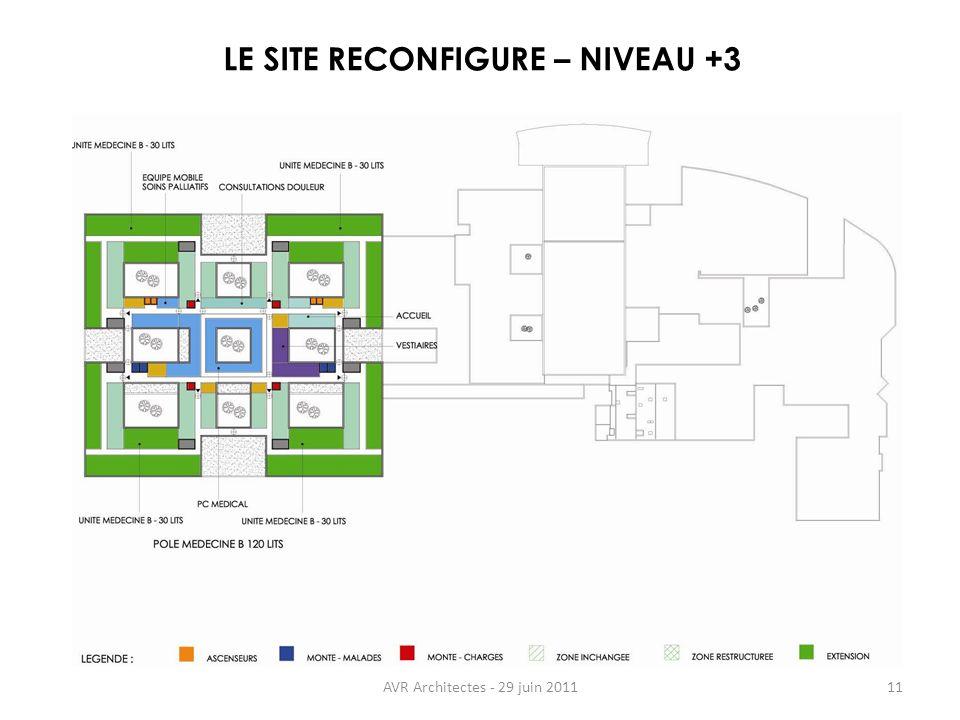 LE SITE RECONFIGURE – NIVEAU +3