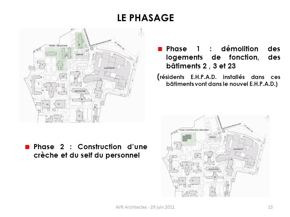 LE PHASAGE Phase 1 : démolition des logements de fonction, des bâtiments 2 , 3 et 23.