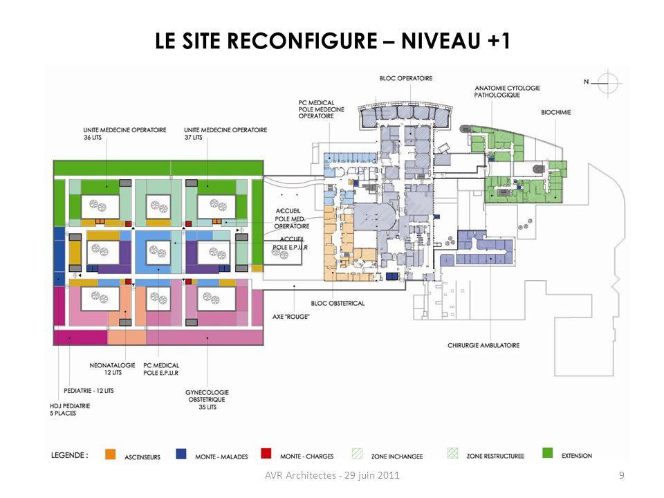 LE SITE RECONFIGURE – NIVEAU +1