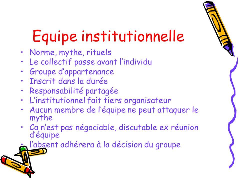 Equipe institutionnelle