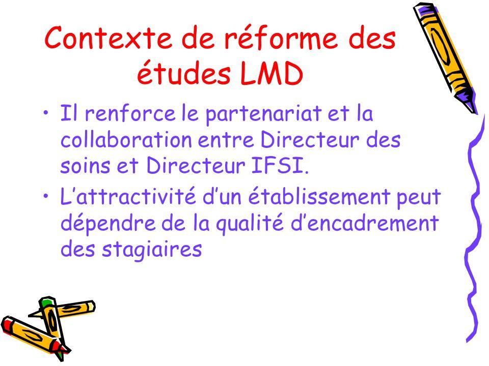 Contexte de réforme des études LMD