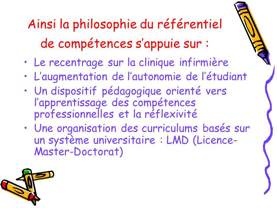 Ainsi la philosophie du référentiel de compétences s'appuie sur :