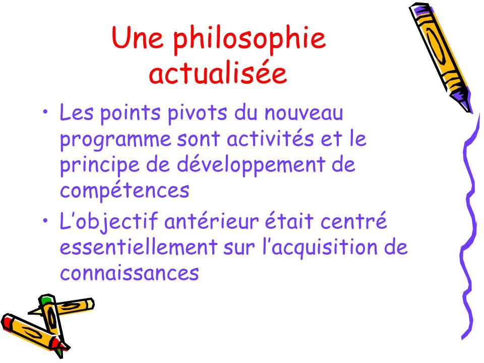Une philosophie actualisée