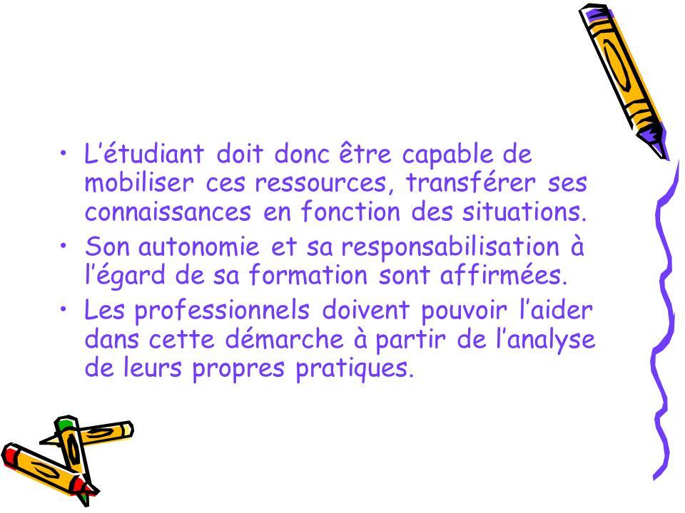 L'étudiant doit donc être capable de mobiliser ces ressources, transférer ses connaissances en fonction des situations.