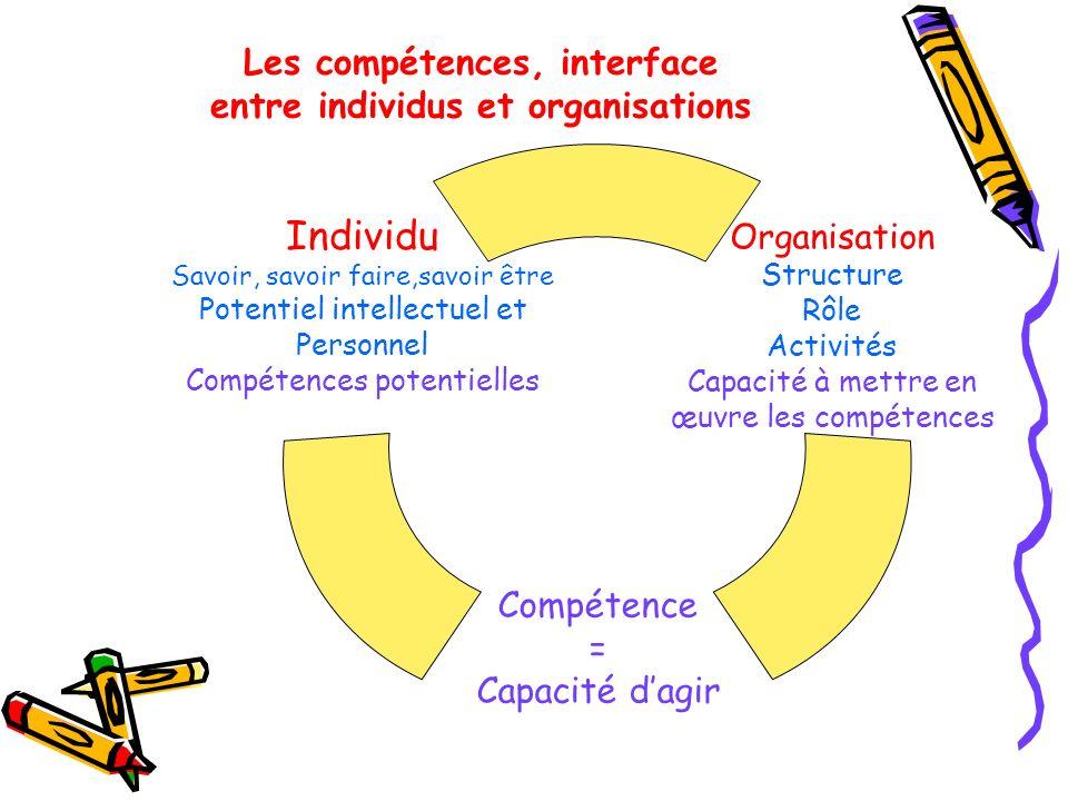 Les compétences, interface entre individus et organisations