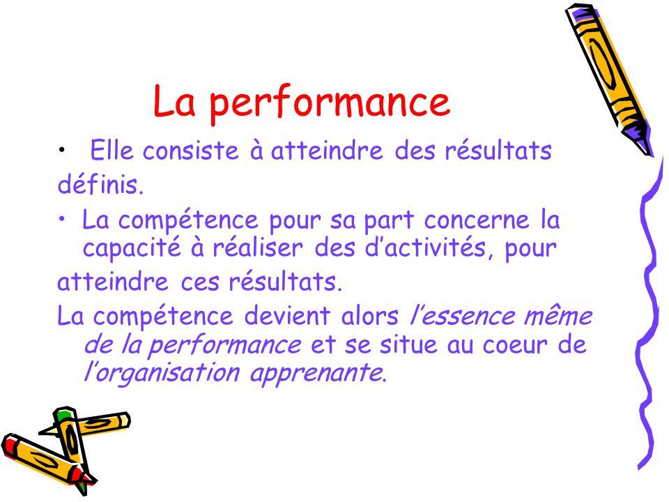 La performance Elle consiste à atteindre des résultats définis.