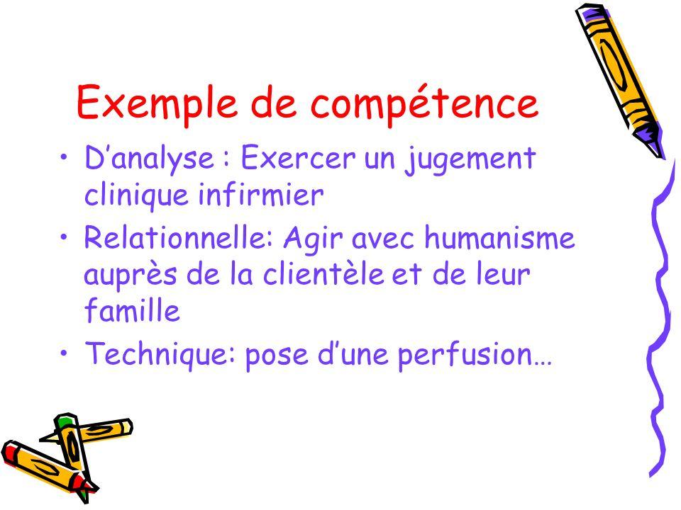 Exemple de compétence D'analyse : Exercer un jugement clinique infirmier.
