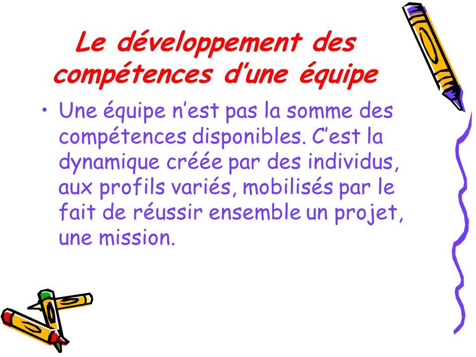 Le développement des compétences d'une équipe