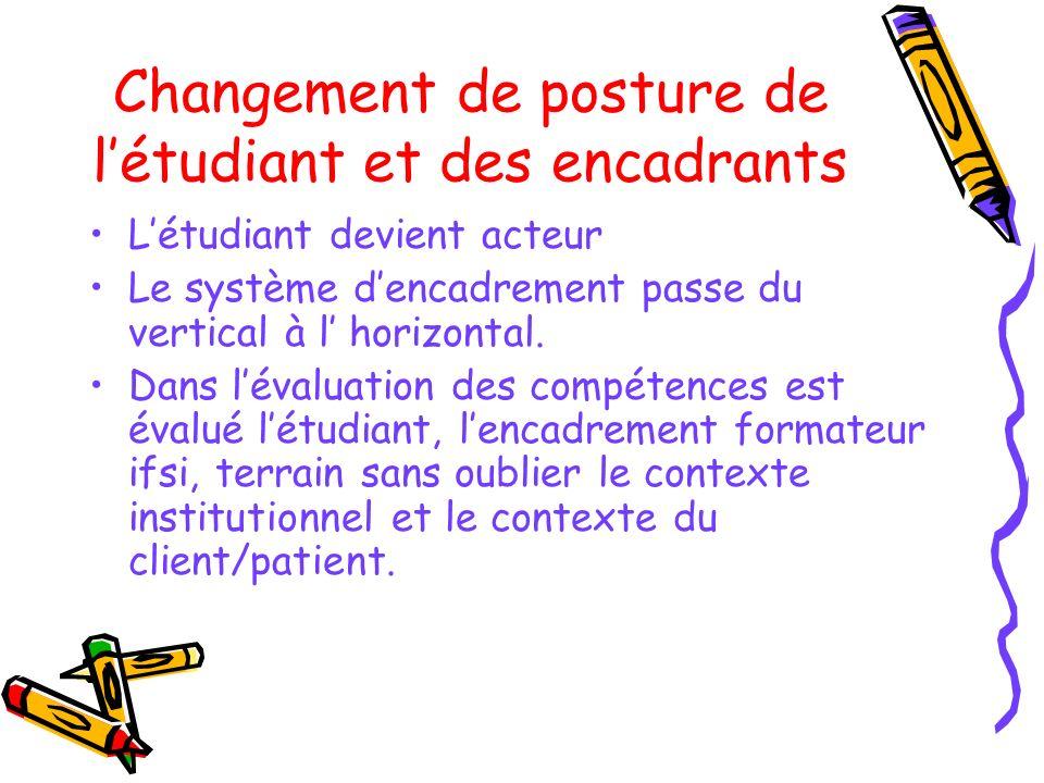Changement de posture de l'étudiant et des encadrants