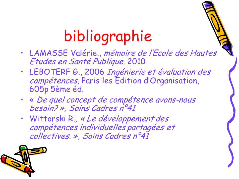 bibliographie LAMASSE Valérie., mémoire de l'Ecole des Hautes Etudes en Santé Publique. 2010.