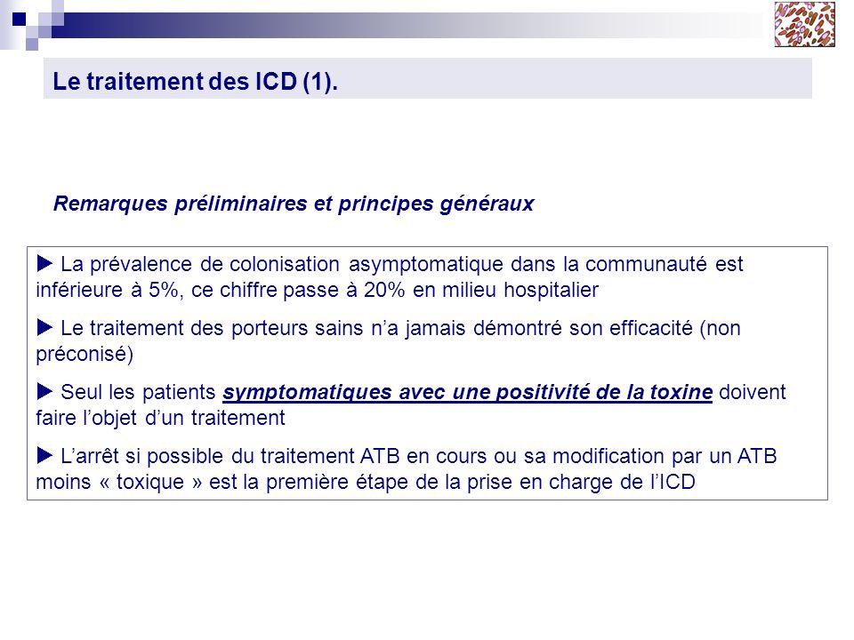 Le traitement des ICD (1).