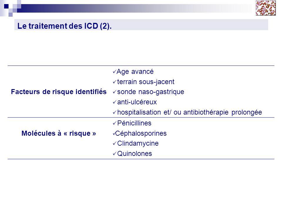 Le traitement des ICD (2).