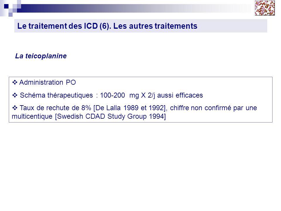 Le traitement des ICD (6). Les autres traitements