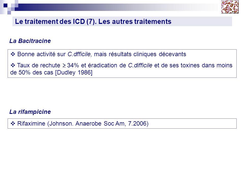 Le traitement des ICD (7). Les autres traitements