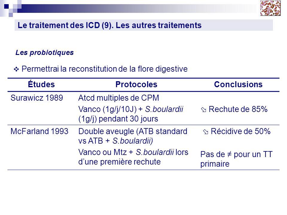 Le traitement des ICD (9). Les autres traitements