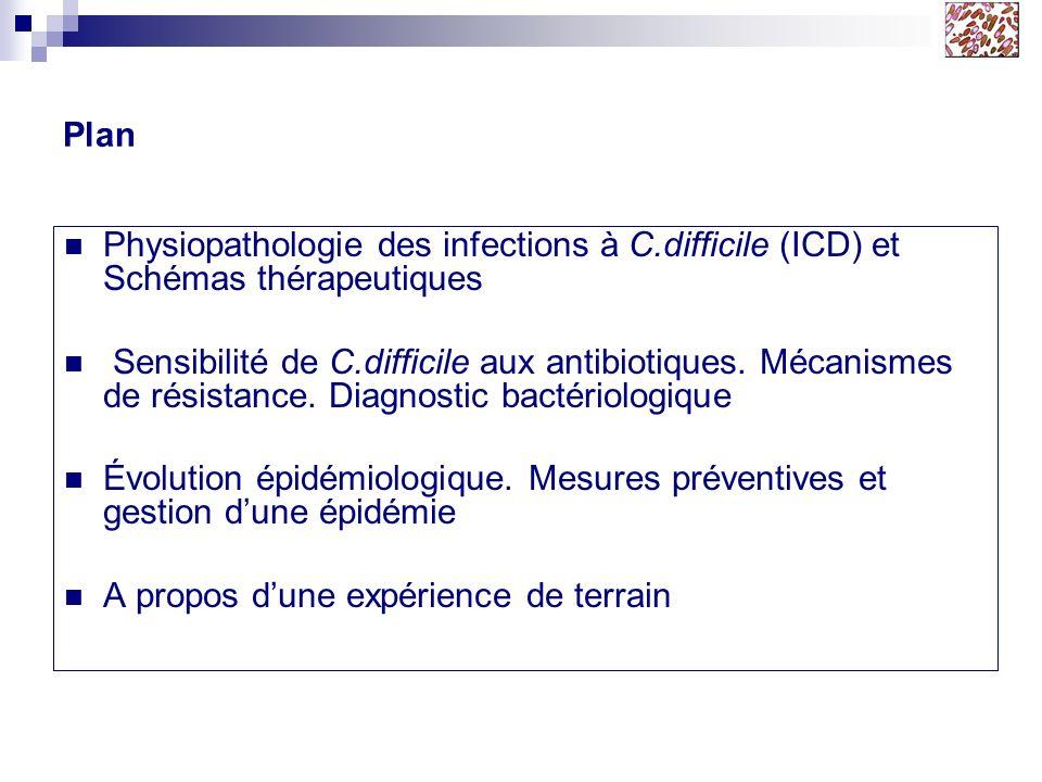 Plan Physiopathologie des infections à C.difficile (ICD) et Schémas thérapeutiques.